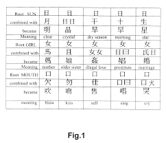 patent us6219448 three stroke chinese dictionary google patents