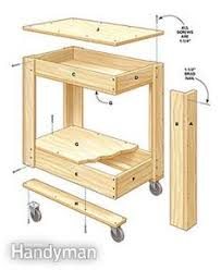 Free Woodworking Plans Tool Cabinets by How To Build A Mobile Tool Storage And Sharpening Cart Tool Cart