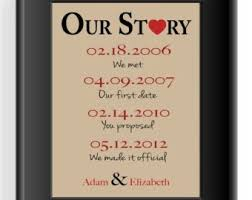 1st anniversary gift for him wedding anniversary gift ideas for himwritings and papers