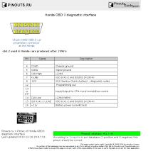 diagrams 500414 honda intake manifold wiring u2013 repair guides