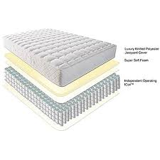 Bedroom In A Box Queen Amazon Com Slumber 1 8 U0027 U0027 Mattress In A Box Full For A Good