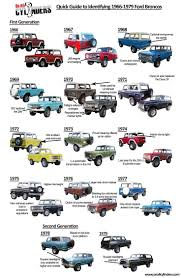 bronco jeep 2017 the 25 best 2017 ford bronco ideas on pinterest 2016 bronco