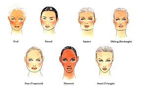 comment savoir quelle coupe de cheveux nous va coupe de cheveux type de visage mildred nesmith
