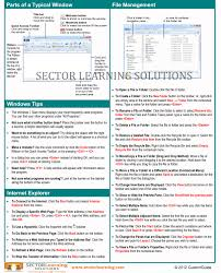 infopath sector learning solutions