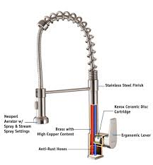 replacement kitchen faucet kitchen faucet anatomy how to replace cartridge ruvati usa ceramic