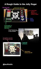 What Does A Flag Mean Any Naval Experts Re Uss Jimmy Carter Flying The Jolly Roger Flag
