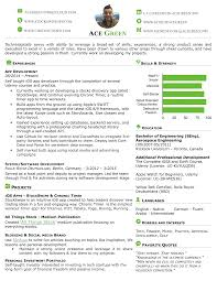 Resume To Work Inspired By Business Insider I Updated My Resume To The Likes Of