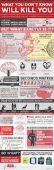 143 best infographics images on pinterest psychology health and interesting piece but whether the issue is plumbing or electrical the first aid is