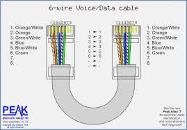 rj45 ethernet wiring diagram funnycleanjokes info