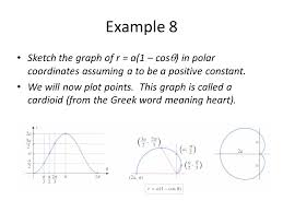 polar coordinates objective to look at a different way to plot