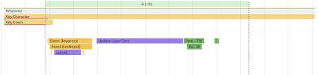 html input pattern safari input elements inside ngfor is damn slow in safari performance