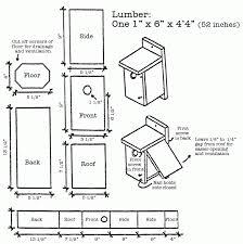 cool bird house plans house plans under square feet inside sq ft houseplansunder1000sqft