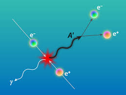 physics viewpoint new light shed on photons