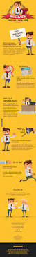Resume Job Gaps by Job Interview Preparation Tips Perfect Resume And Cover Letter