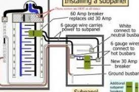 garage fuse box diagram garage wiring diagrams