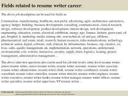 Resume Writer Analytical Essay Of The Crucible Printable English Homework Sheets