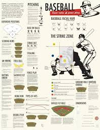 baseball basic rules and game play infographic game infographics