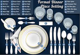 Table Place Settings by The Ultimate Table Setting Guide