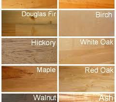Hardwood Floor Types Best Type Of Wood Flooring Gallery Home Flooring Design