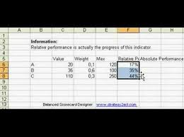 Scorecard Excel Template Outdated Create Simple Balanced Scorecard Kpi With Excel