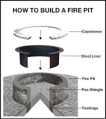 How To Build A Gas Firepit Wood Burning Pit Designs Diy Portable Wood Burning Pit