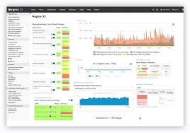 best system monitoring tools for windows environments of 2017