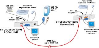 st c5usbvua 1000s nti hi res vga usb kvm extender via cat5 with