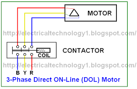 direct on line starter schematic and circuit diagram