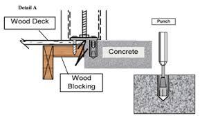 attach wood post to concrete floor carpet vidalondon