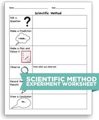 scientific method worksheet steps of the scientific method cut