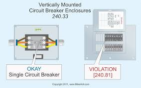 Nec Ampacity Table by Nec Rules On Overcurrent Protection For Equipment And Conductors