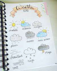 Bullet Journal Tips And Tricks by Calendar Wheel U0026 Inspirations Bullet Journal Bullet Wheels