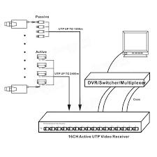 bzx 1601 16 channel active video balun utp video receiver 1800m