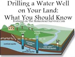 How To Drill Your Own Well In Your Backyard by The Homestead Survival Drilling A Water Well On Your Land What