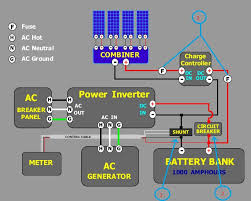 please explain this circuit diagram u2014 northernarizona windandsun