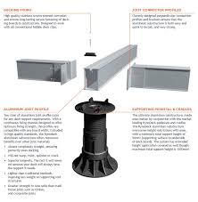 decking support system aluminium joists rynodeck