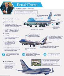 putin s plane inside the jets of the queen donald trump and putin daily mail