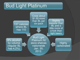 How Many Calories In Bud Light Platinum Bud Light Platinum Campaign
