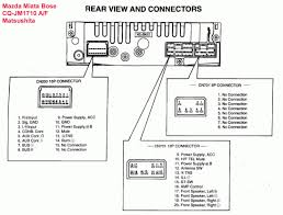 full wiring diagram bmw 5 series 1997 bmw 528i wiring diagram