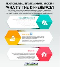 what u0027s the difference between realtors real estate agents and