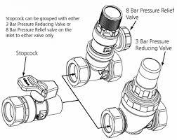 megaflow wiring diagram y plan best wiring diagram 2017
