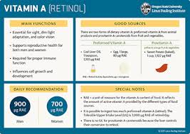 Night Blindness Caused By Vitamin A Deficiency Vitamin A Linus Pauling Institute Oregon State University