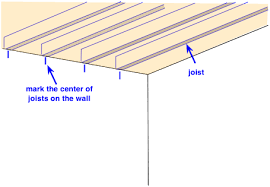 How To Sheetrock A Ceiling by How To Install A Drywall Ceiling Do It Yourself Help Com