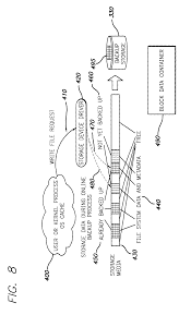 Google Snapshots by Patent Us7318135 System And Method For Using File System