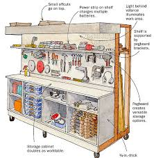 Mobile Lumber Storage Rack Plans by Lighted Storage Cart For Tools And Lumber Finewoodworking