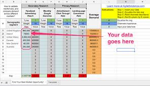 My Spreadsheet How To Target The Best Market For Your Startup Part 1