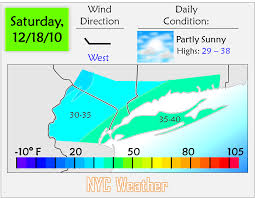 nyc area weather december 2010