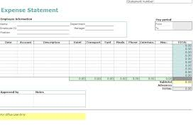 Trip Expense Tracker by Expense Tracking Template Tracking Expenses