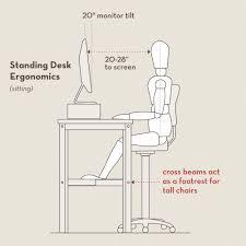 Ergonomic Sit Stand Desk Modern Sit Stand Desks Home Design Ideas Unique Configurations