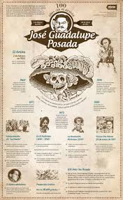 266 best spanish class culture holidays images on pinterest